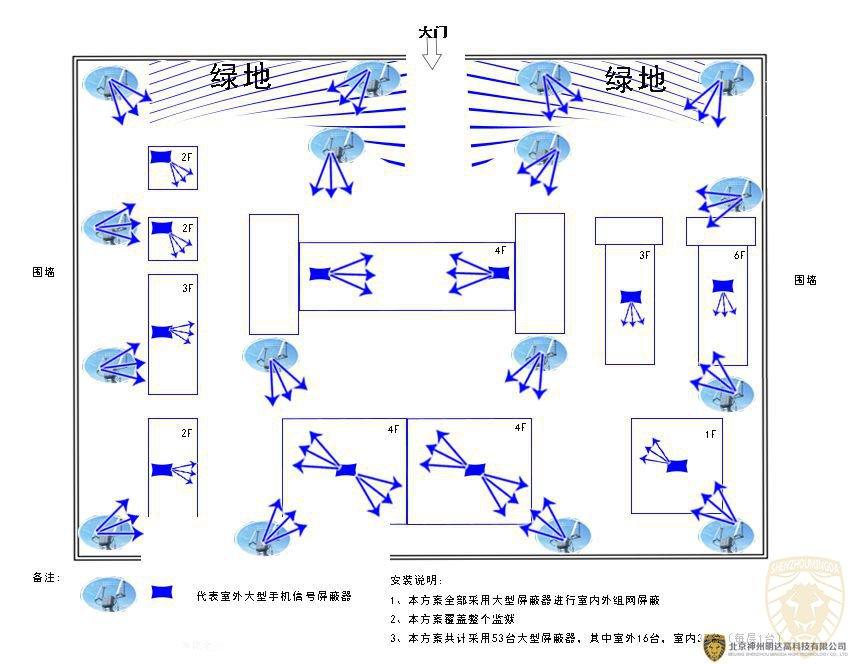 智慧型公网信号管制系统