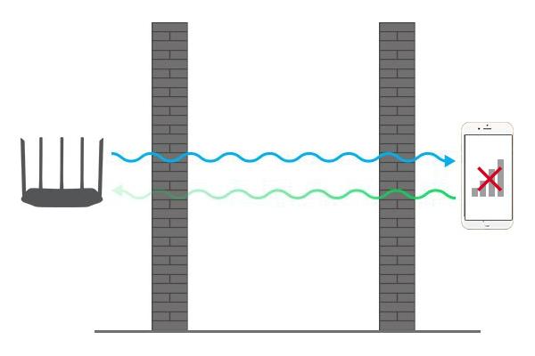 考试信号屏蔽器穿墙后还有效果吗?