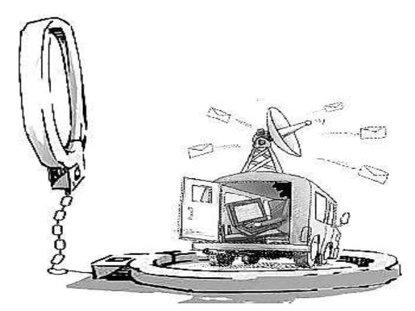 无线电频率监测阻断系统正在进入各考试场所