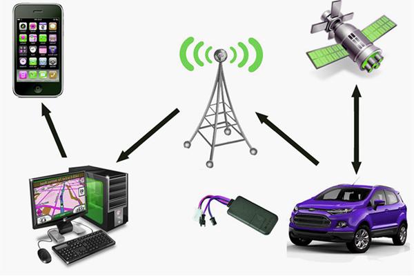 关于便携式GPS干扰器的常见问题