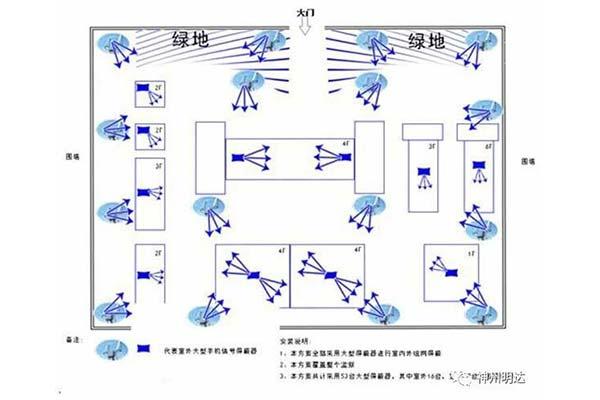 智慧型信号屏蔽器